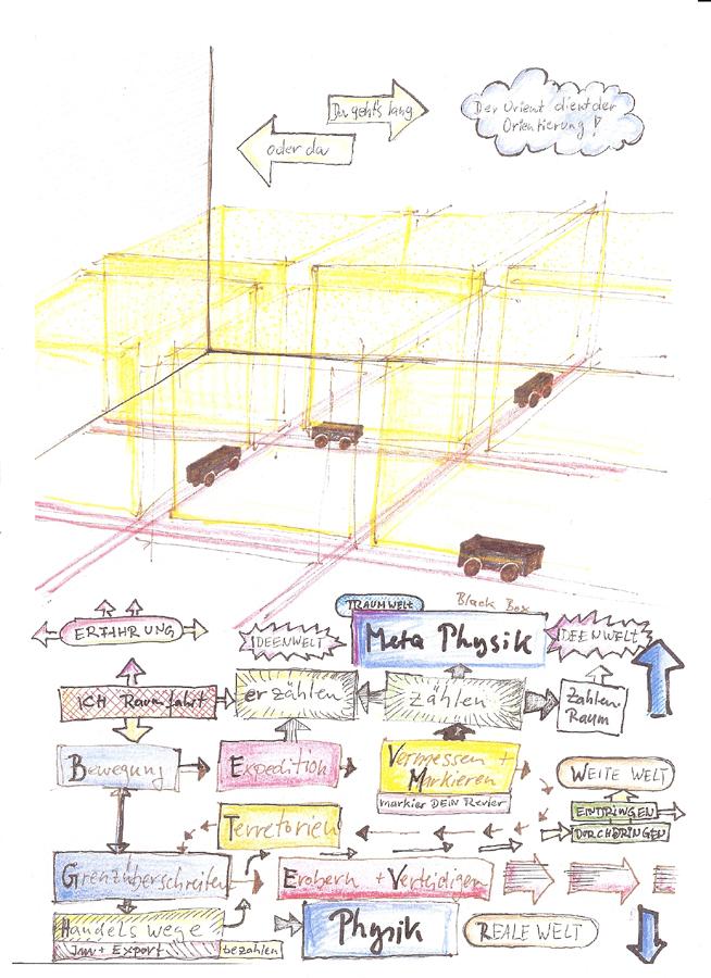 Programm-Grafik4klein